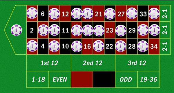 Outside betting strategy roulette